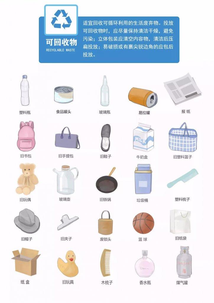 垃圾分类  可回收垃圾 资源回收