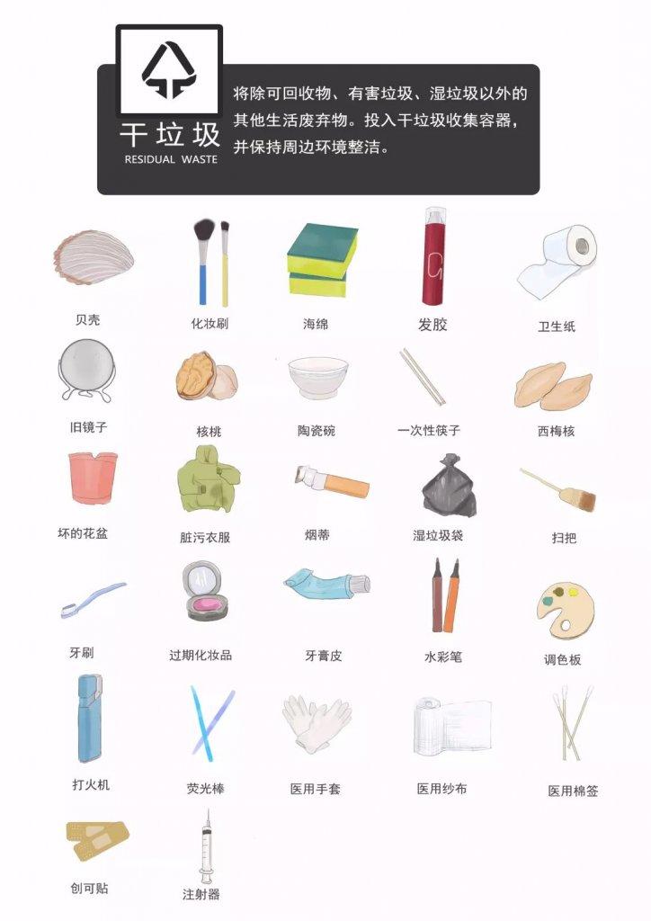 垃圾分类  干垃圾 资源回收