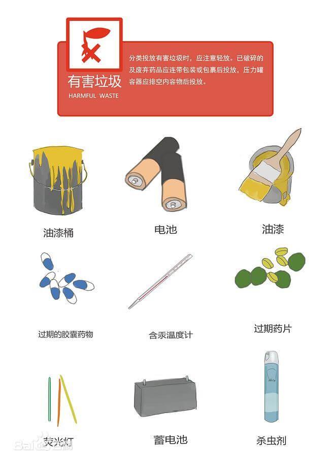 垃圾分类  有害垃圾 资源回收