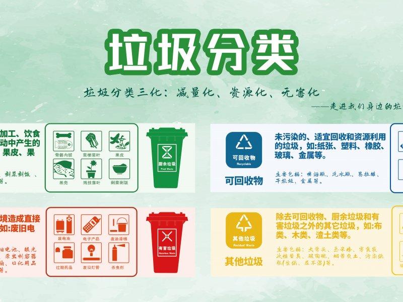 互联网+垃圾分类,国外垃圾分类,你都了解多少